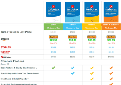TurboTax Desktop Comparison Chart