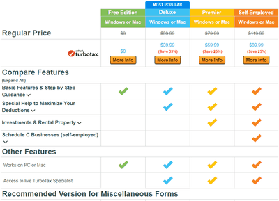 Compare TurboTax Online Versions